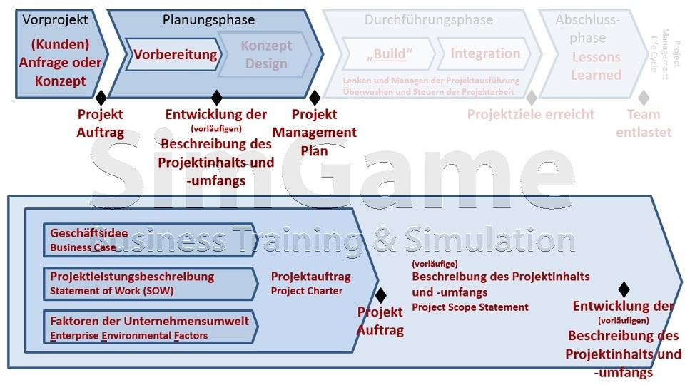 Business plan basic seminar